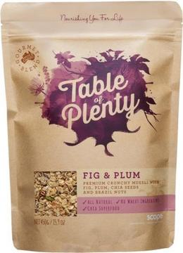 Table of Plenty products